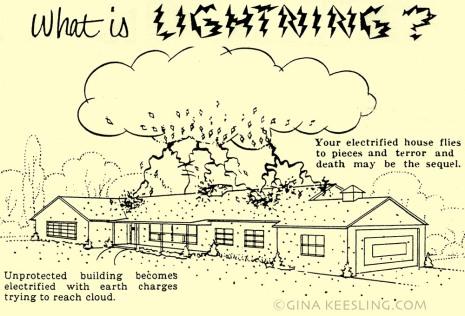 ©lightning rod flyer portion